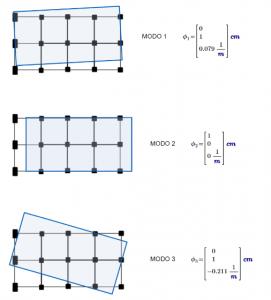 analisi-espectral-portico-zigurat