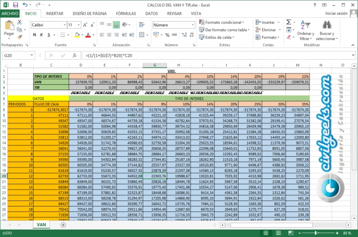 Hoja de calculo de VAN y TIR para proyectos de inversión