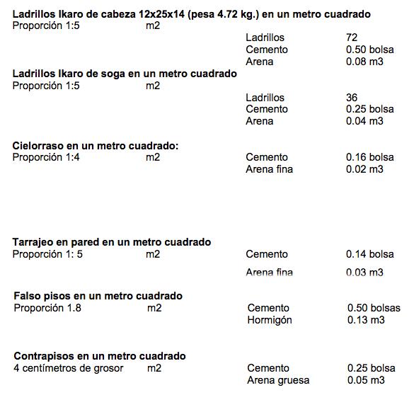 Cómo calcular los materiales por unidad de metrado 3