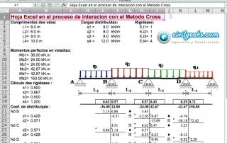 Hoja Excel en el proceso de interacion con el Metodo Cross