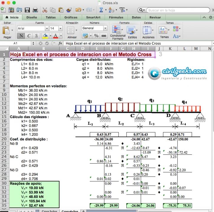 Excel para el proceso de interacion con el Metodo Cross | CivilGeeks.com
