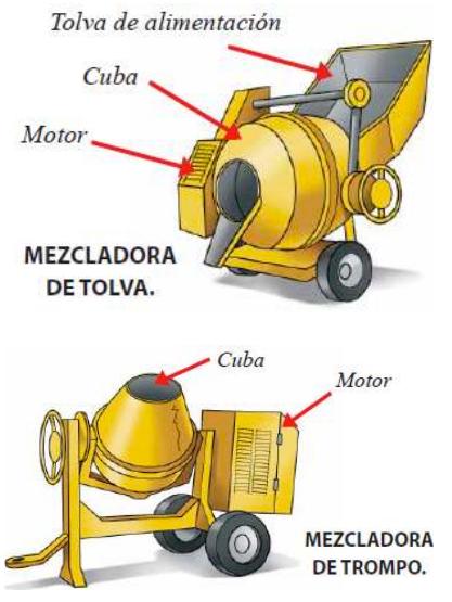 Clasificación de maquinarias 1
