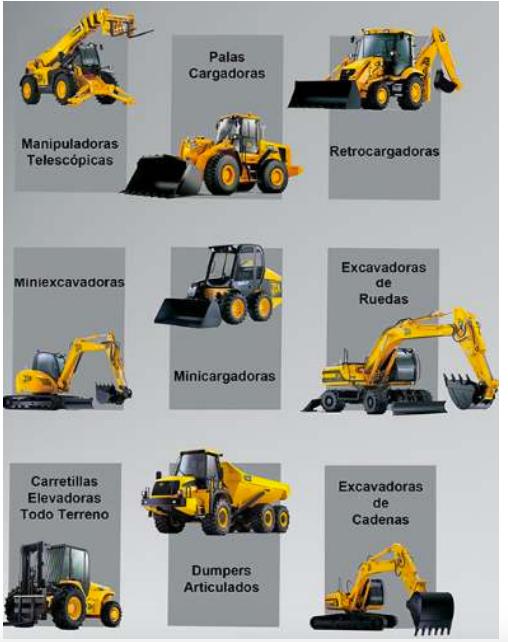 Clasificación de maquinarias 7