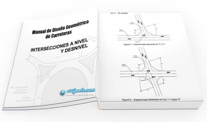 Manual de Intersecciones a Nivel y Desnivel