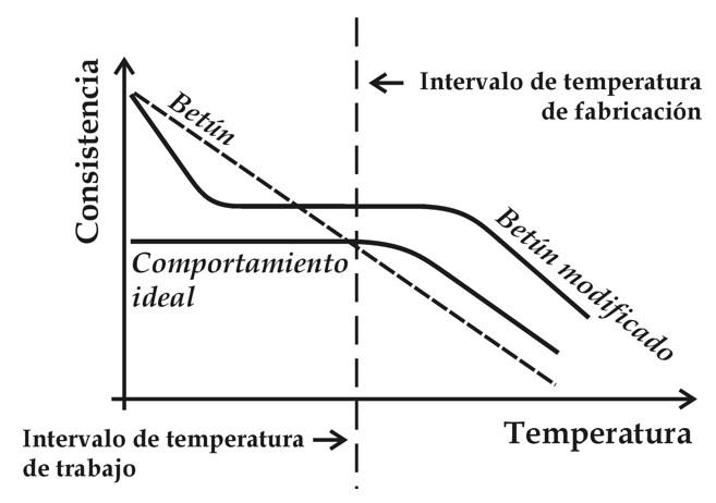 asfaltos-con-polimeros-0