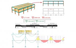 calculo-cross-portico-zigurat-1080x608