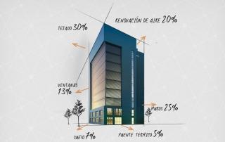 carga-termica-instalaciones-climatizacion-zigurat-00