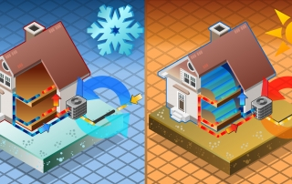 energia-aerotermia-confort-diagrama-zigurat