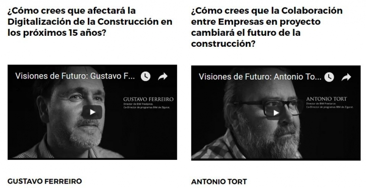 https://www.e-zigurat.com/noticias/visiones-del-futuro-con-zigurat/?mkaction=3406