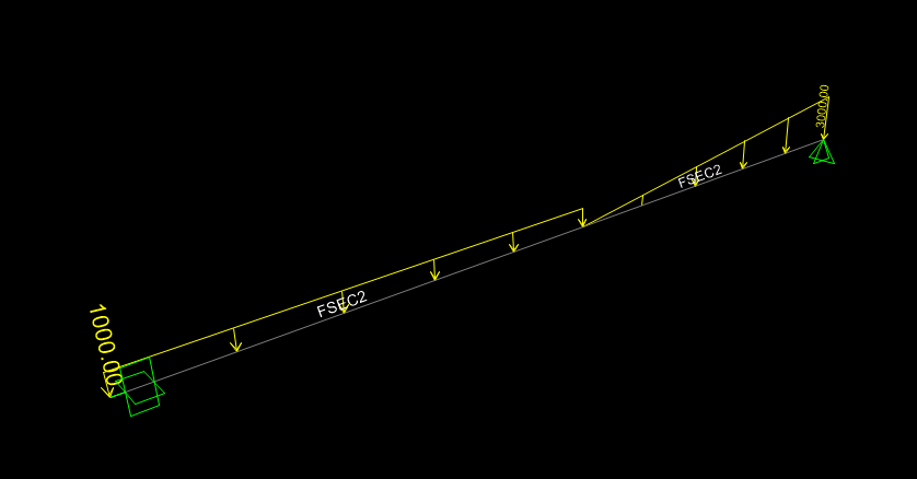 Análisis de una viga con SAP2000 y Staad Pro y comparación de resultados