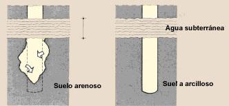 calicata-y-muestras-de-suelo-20