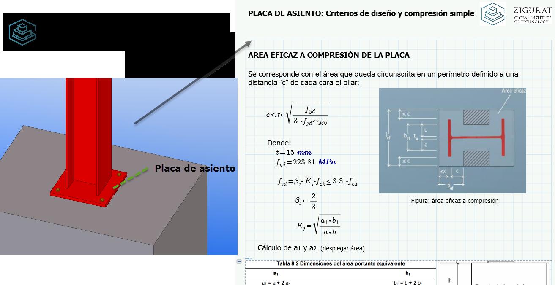 Placas-asiento-zigurat-global-institute-technology