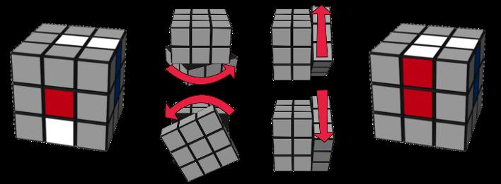 paso1caso2 cubo de Rubik