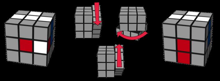 paso1caso3 cubo de Rubik