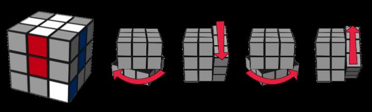 paso2caso1 cubo de Rubik