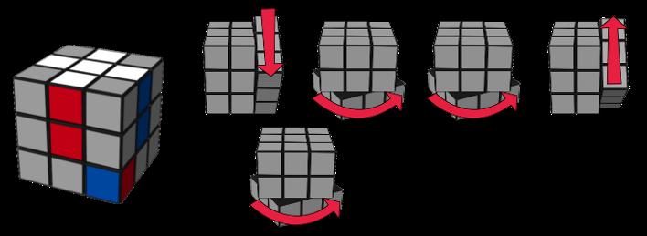 paso2caso3 cubo de Rubik