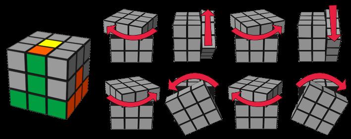 paso3caso2 cubo de Rubik