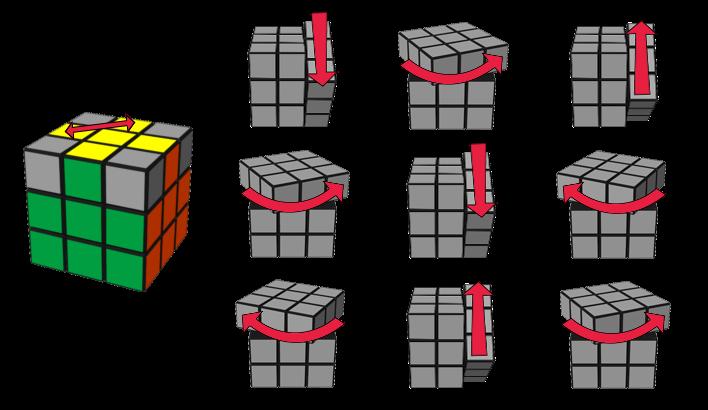 paso5caso1 cubo de Rubik