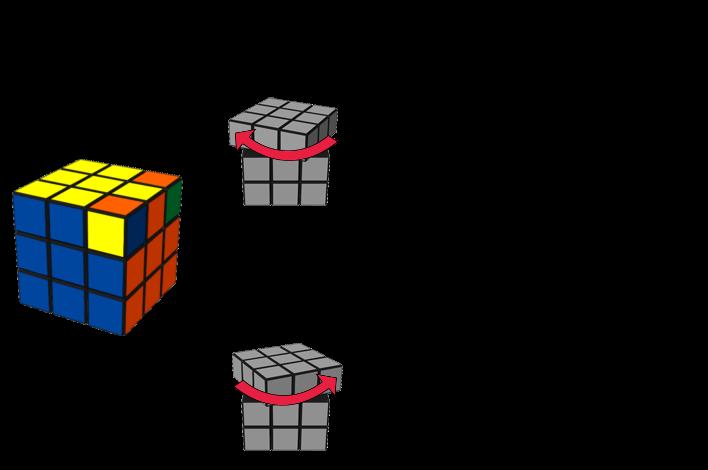 paso7ejemplo1 cubo de Rubik