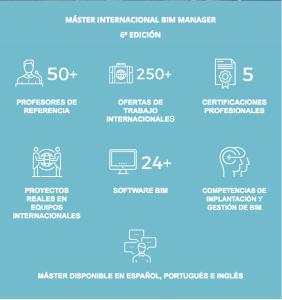 Beneficios-master-bim-manager-zigurat