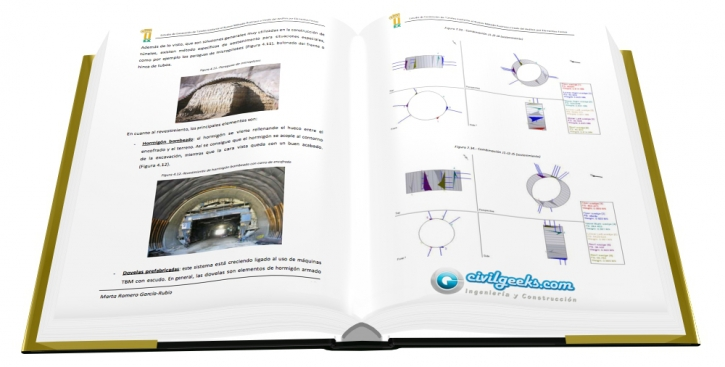 excavacion de tuneles Metodo Austriaco