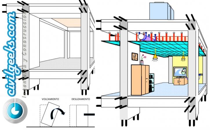 Comportamiento-de-los-elementos-no-estructurales-durante-terremotos-0-725x453