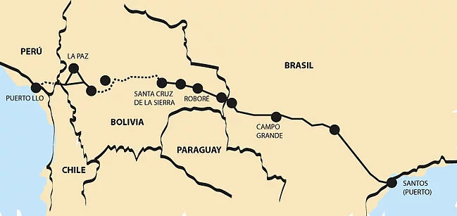 corredor ferroviario